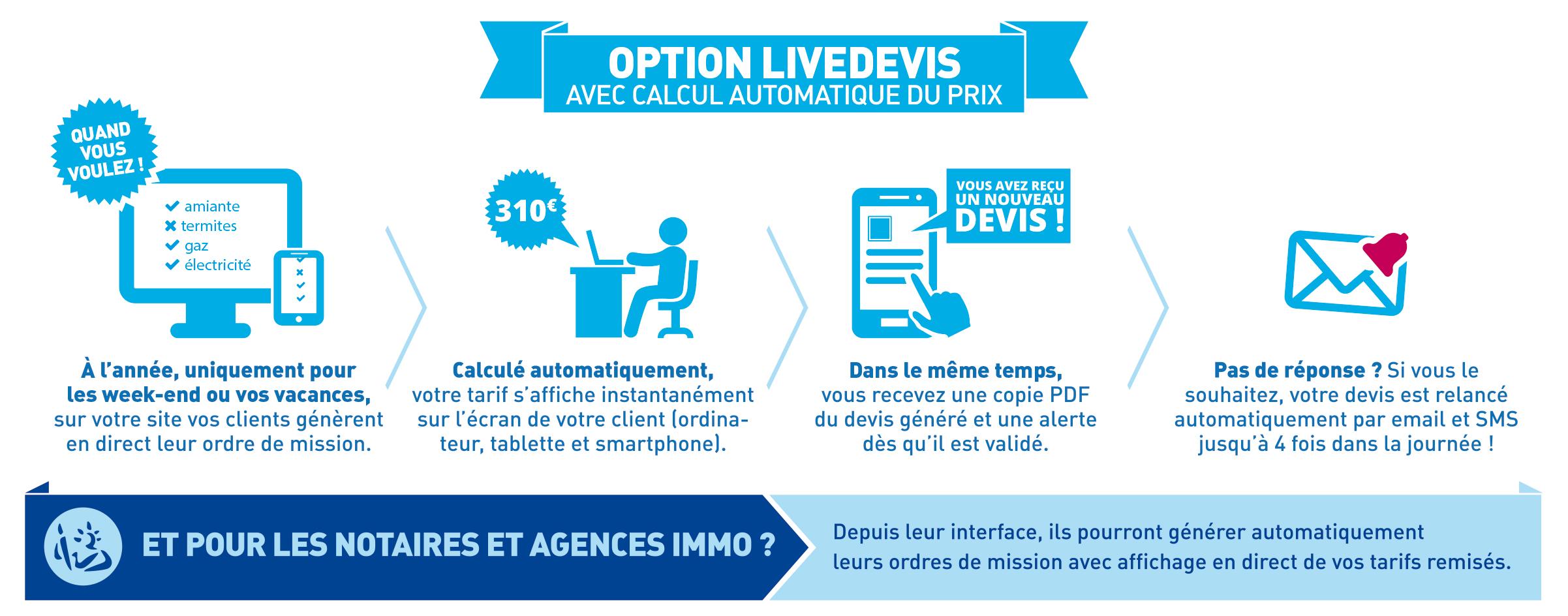 Option Live Devis